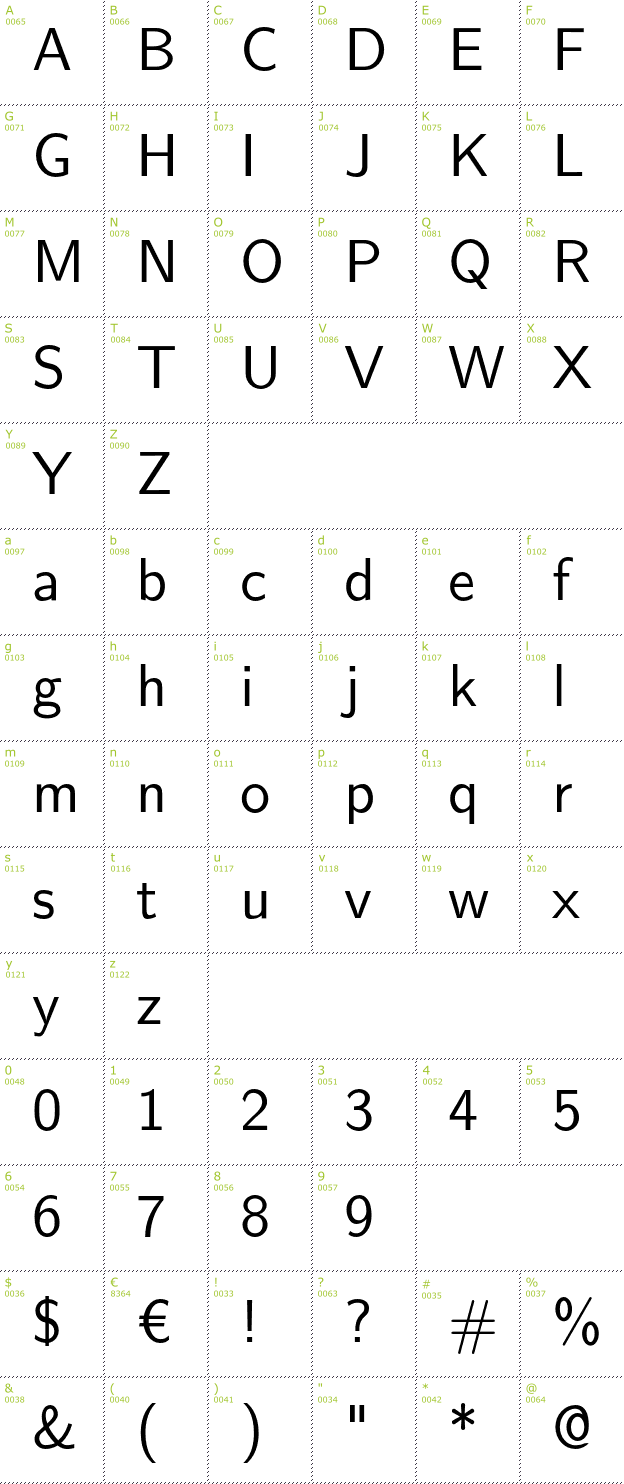 Character Mini-Map: Latin Modern Sans font