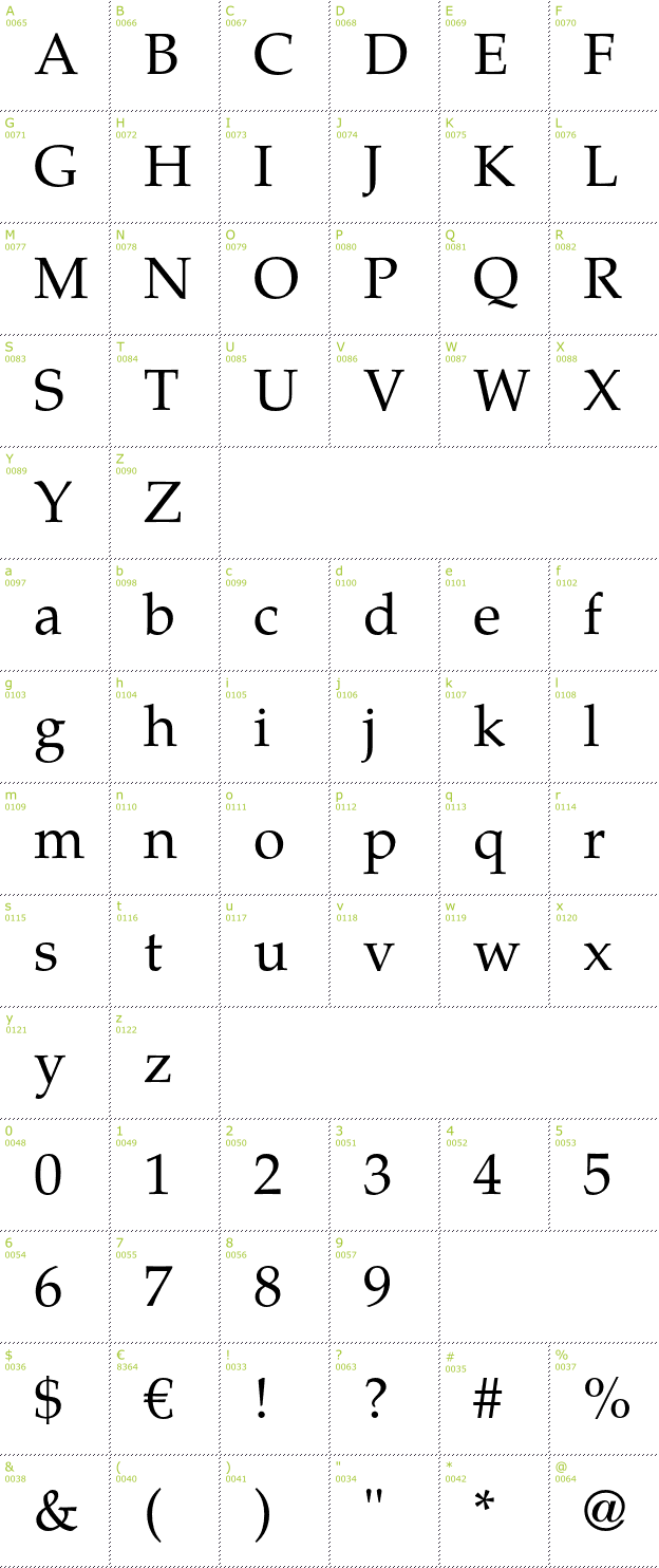 Character Mini-Map: TeX Gyre Pagella font