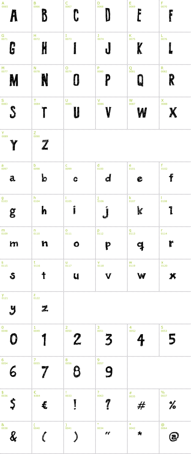 Character Mini-Map: Buteco font