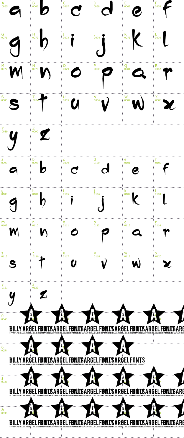 Character Mini-Map: Dropping font