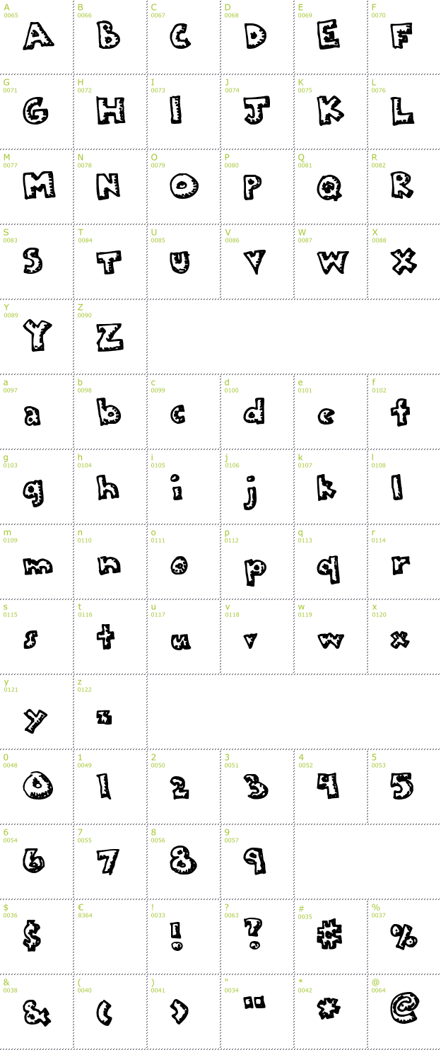 Character Mini-Map: Plastic font