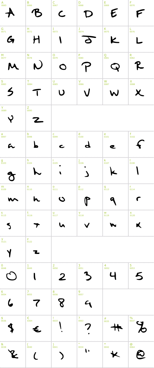 Character Mini-Map: Sixth Kristen Squirt font