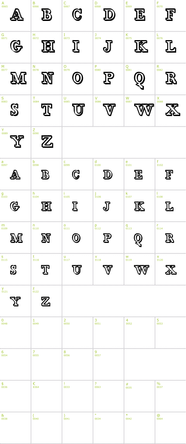 Character Mini-Map: Egidia font