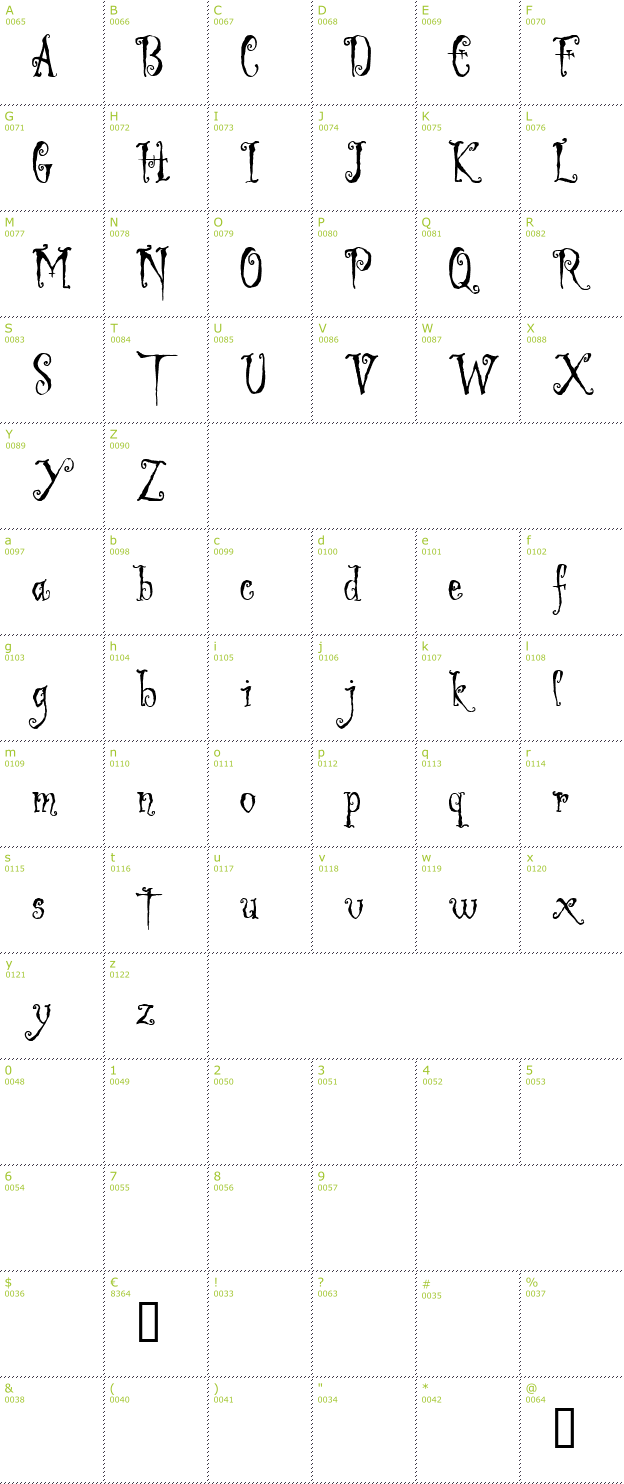 Character Mini-Map: Ligeia font