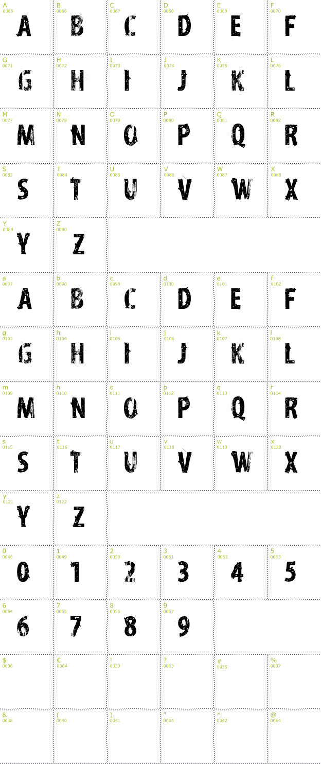 Character Mini-Map: VTKS Distress font