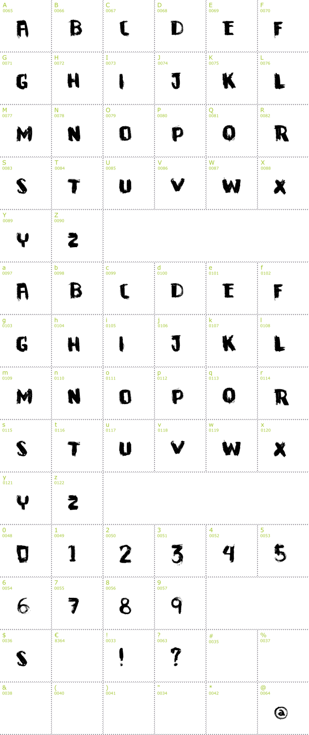 Character Mini-Map: VTKS Downtown font