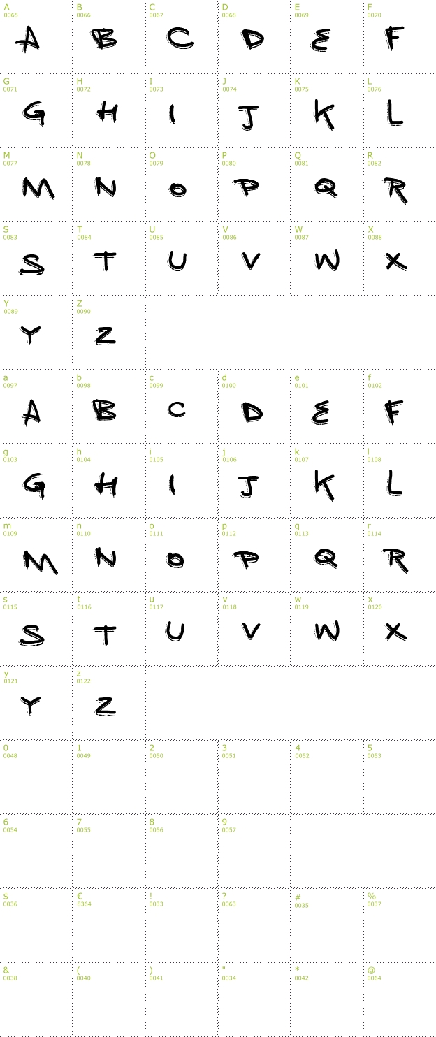 Character Mini-Map: Vtks Mint font