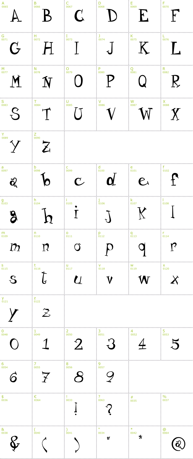 Character Mini-Map: Variety font