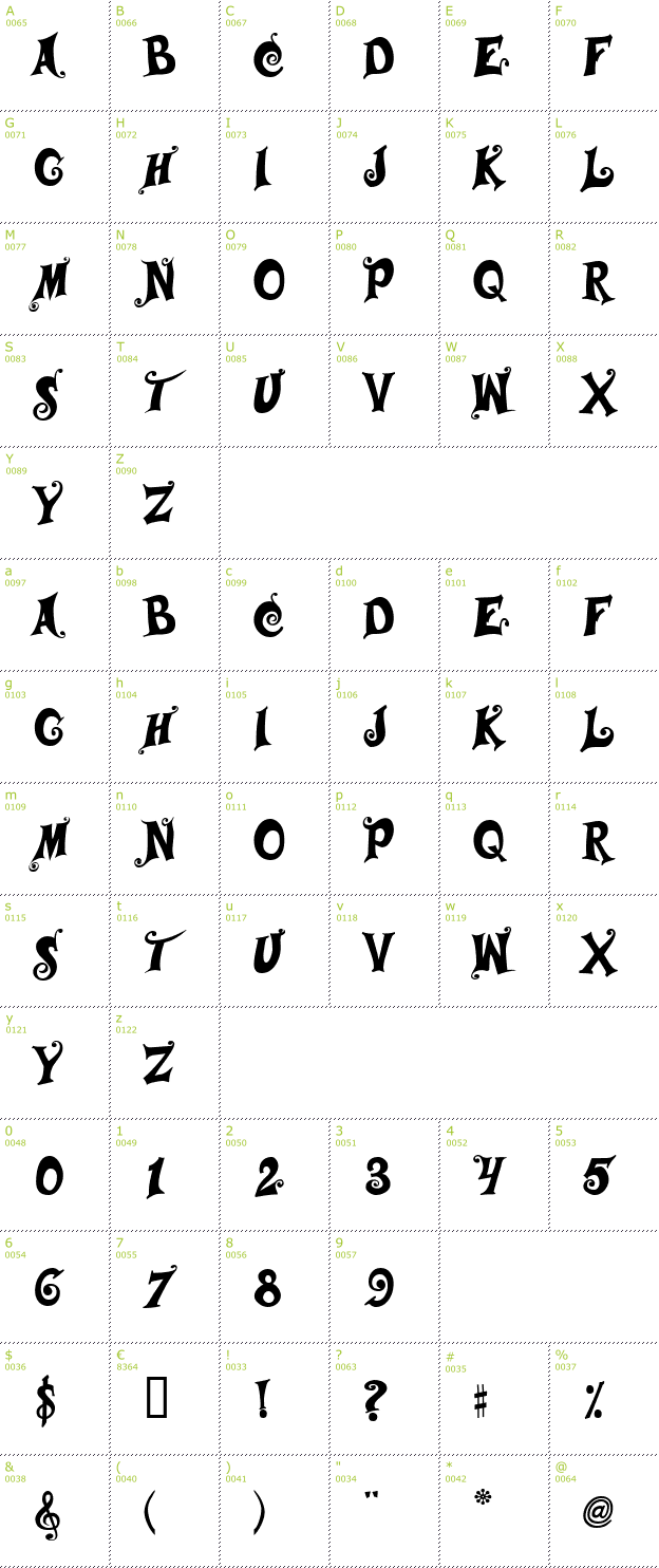 Character Mini-Map: Musicals font