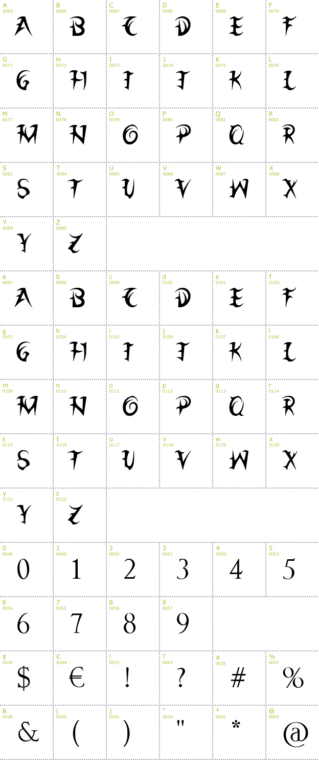 Character Mini-Map: League of Ages font