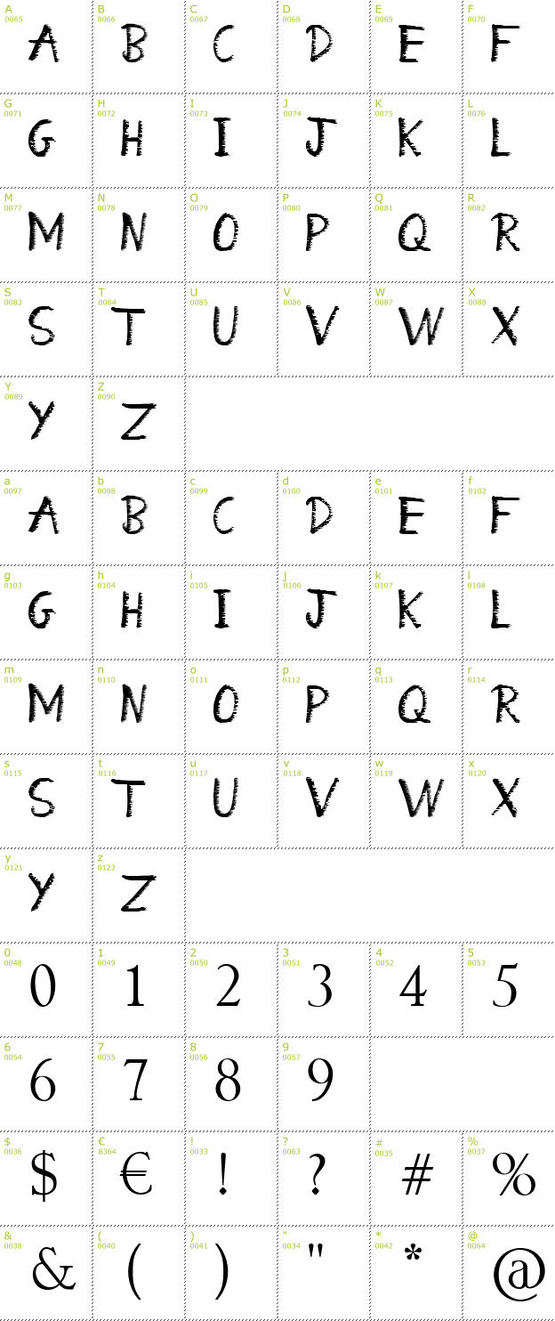 Character Mini-Map: What a Mess font