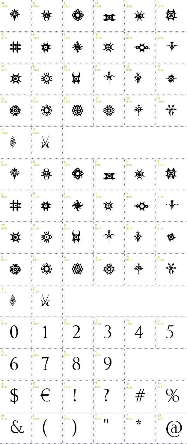 Character Mini-Map: Jewelry Design Shapes font