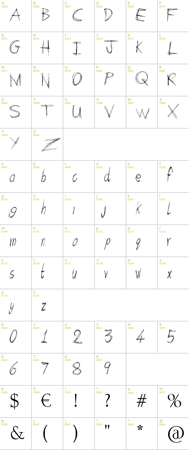 Character Mini-Map: Arcade Book font