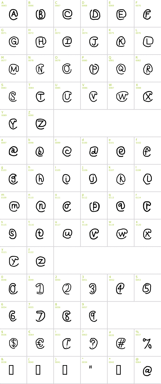 Character Mini-Map: At Sign font