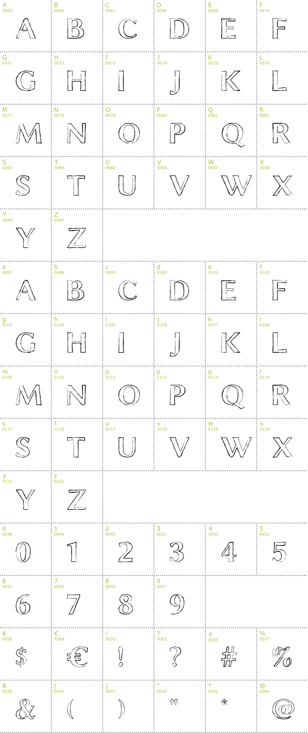 Character Mini-Map: Chalk Line Outline font