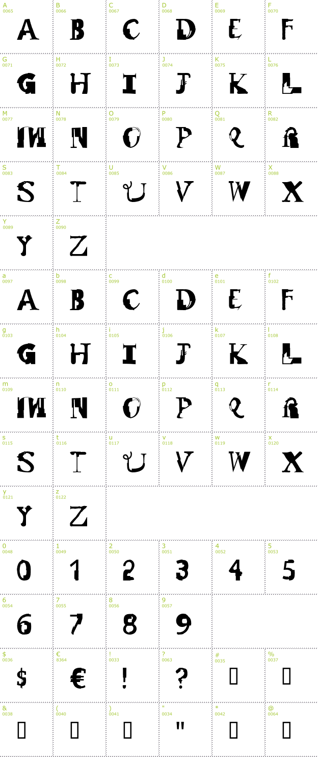 Character Mini-Map: Remix font