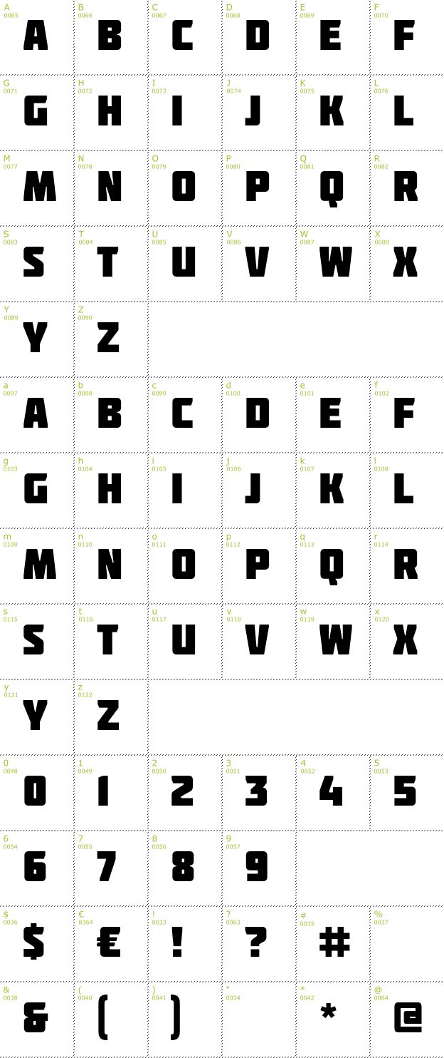 Character Mini-Map: Molot font