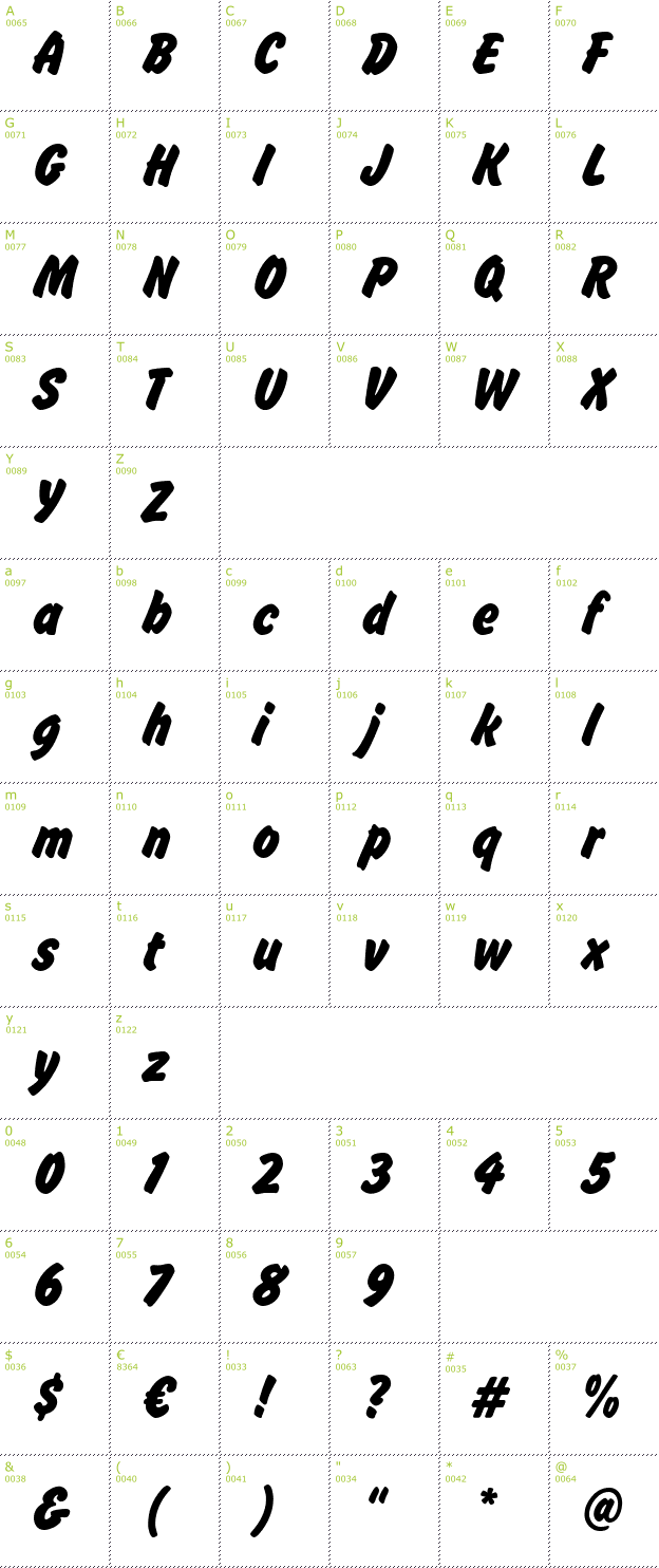 Character Mini-Map: Brush Hand New font