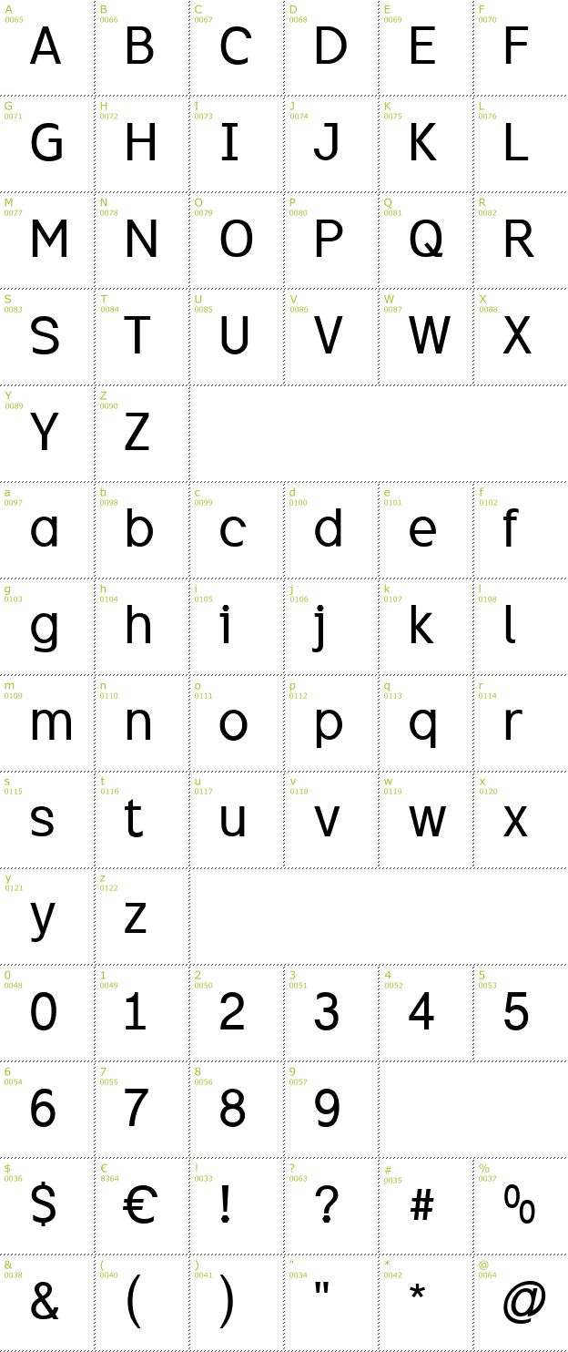 Character Mini-Map: Excite font