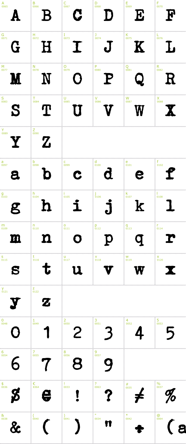 Character Mini-Map: Erika Ormig font