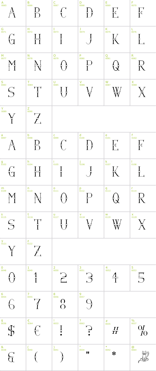 Character Mini-Map: Vis-A-Vis font
