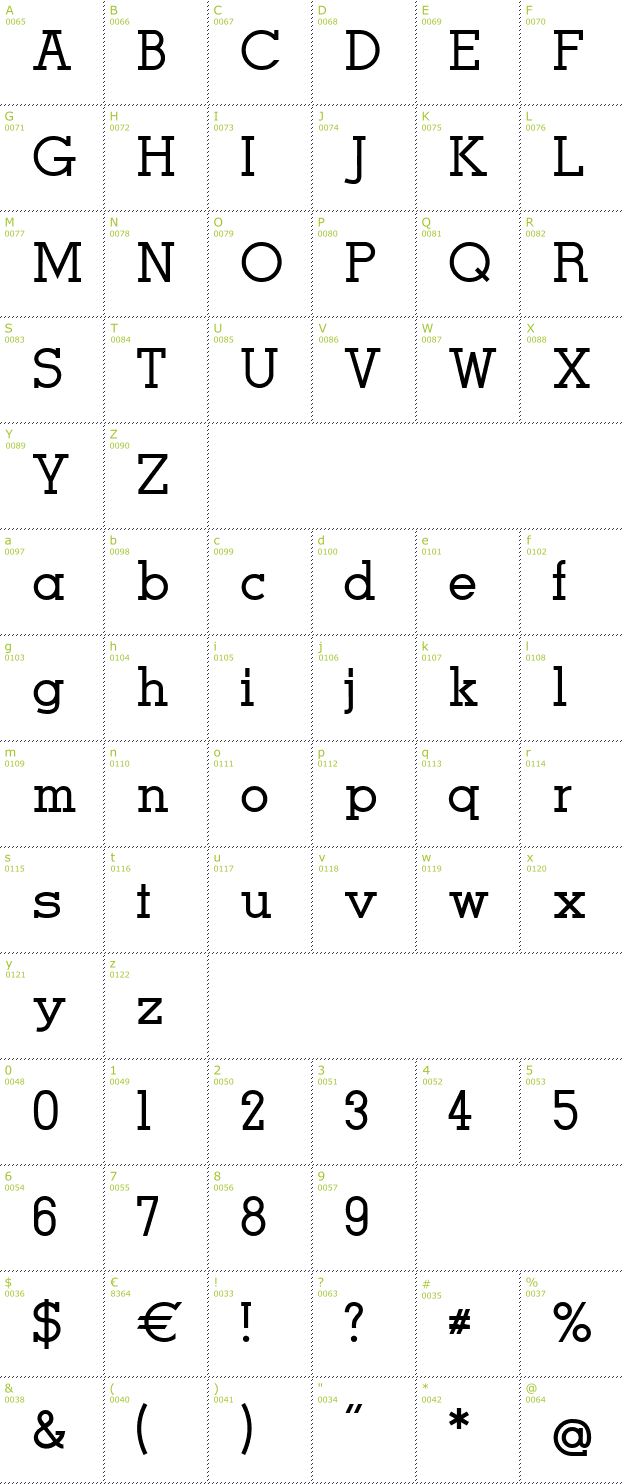 Character Mini-Map: Men Nefer font