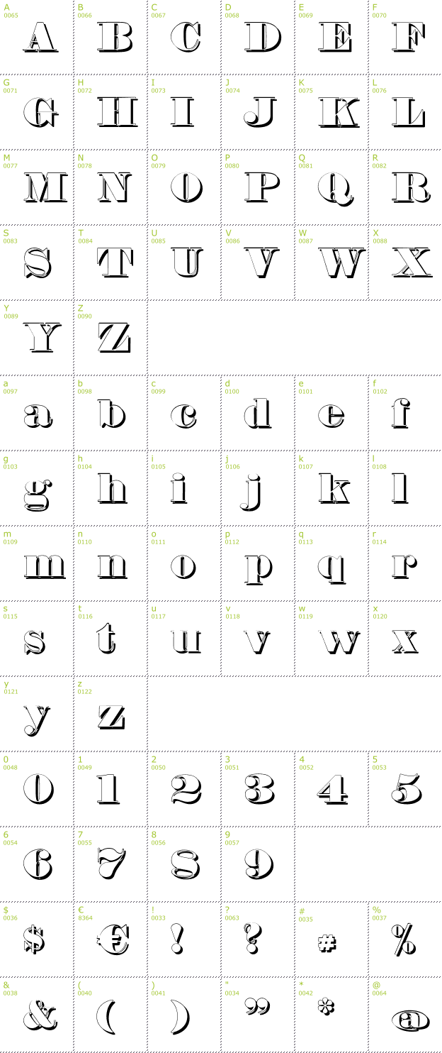 Character Mini-Map: Fette Bauersche Antiqua Shadow font