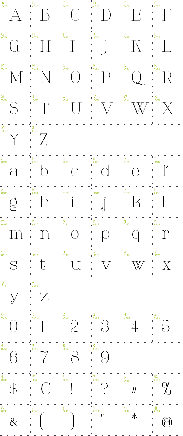 Character Mini-Map: Tartlers End font