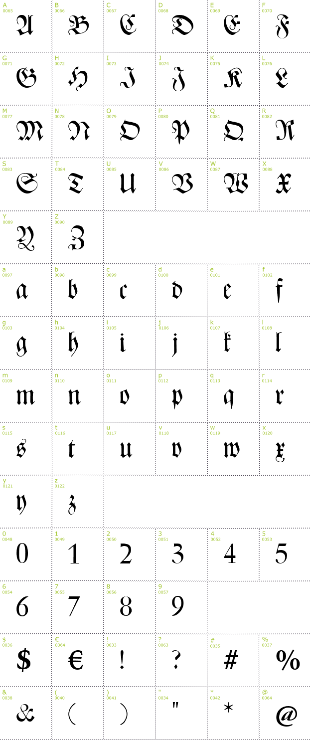 Character Mini-Map: CAT Zentenaer Fraktur UNZ1 font