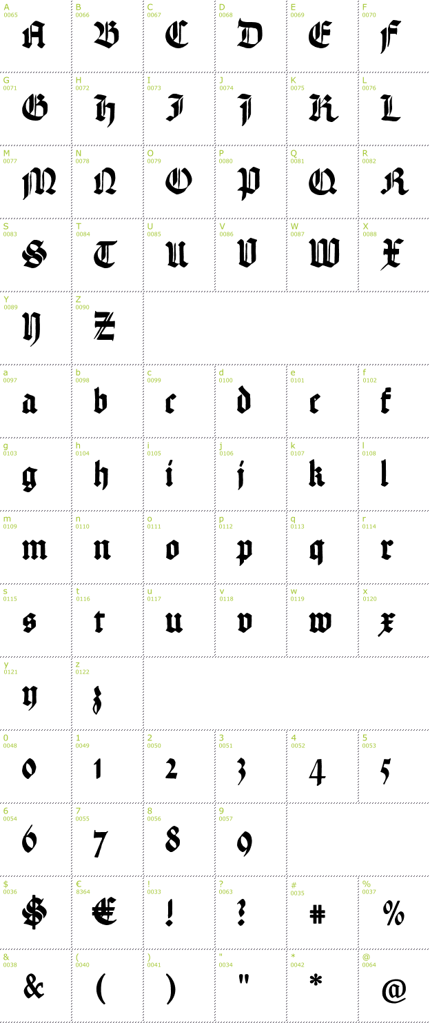 Character Mini-Map: Hand Textur font