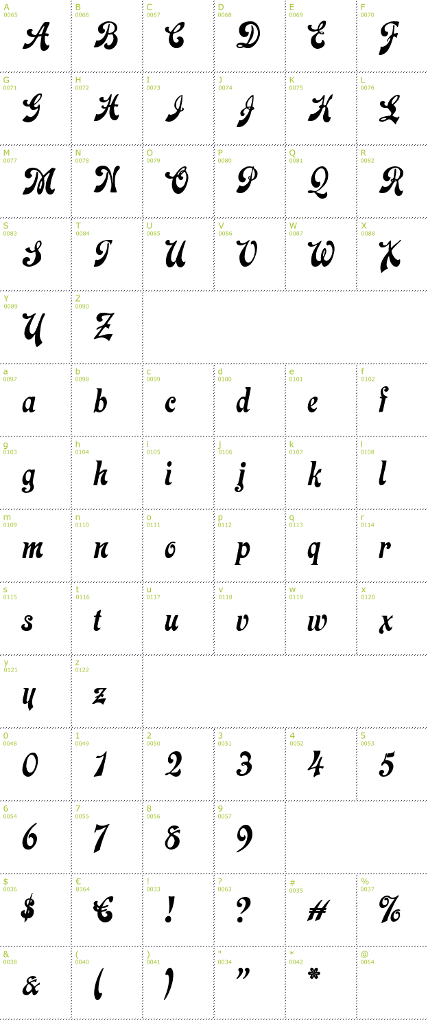 Character Mini-Map: Laclede CAT font
