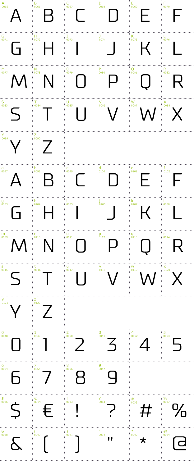 Character Mini-Map: Supermolot Light font