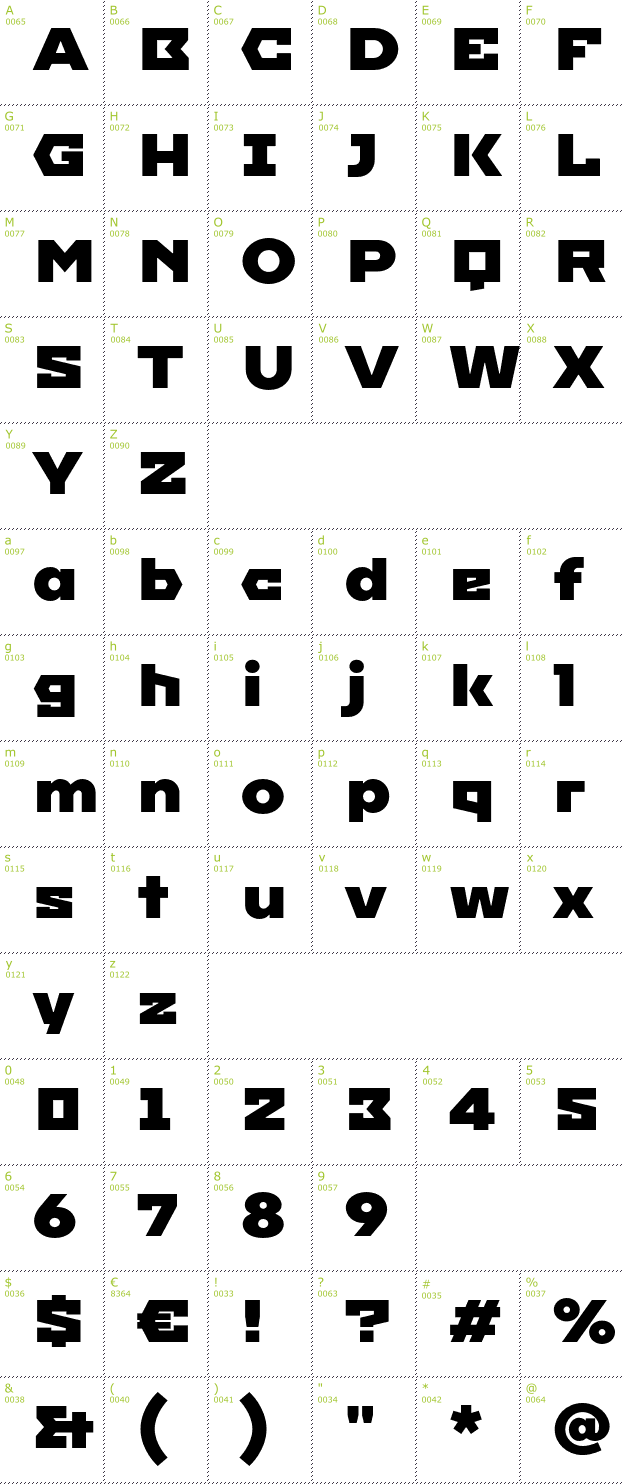 Character Mini-Map: Imperial One font