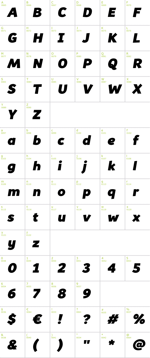 Character Mini-Map: Souses font