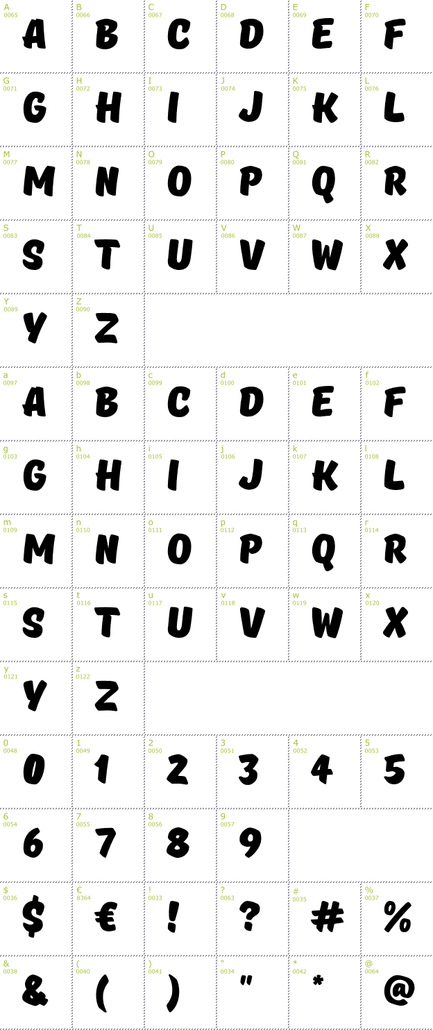 Character Mini-Map: TT Masters font
