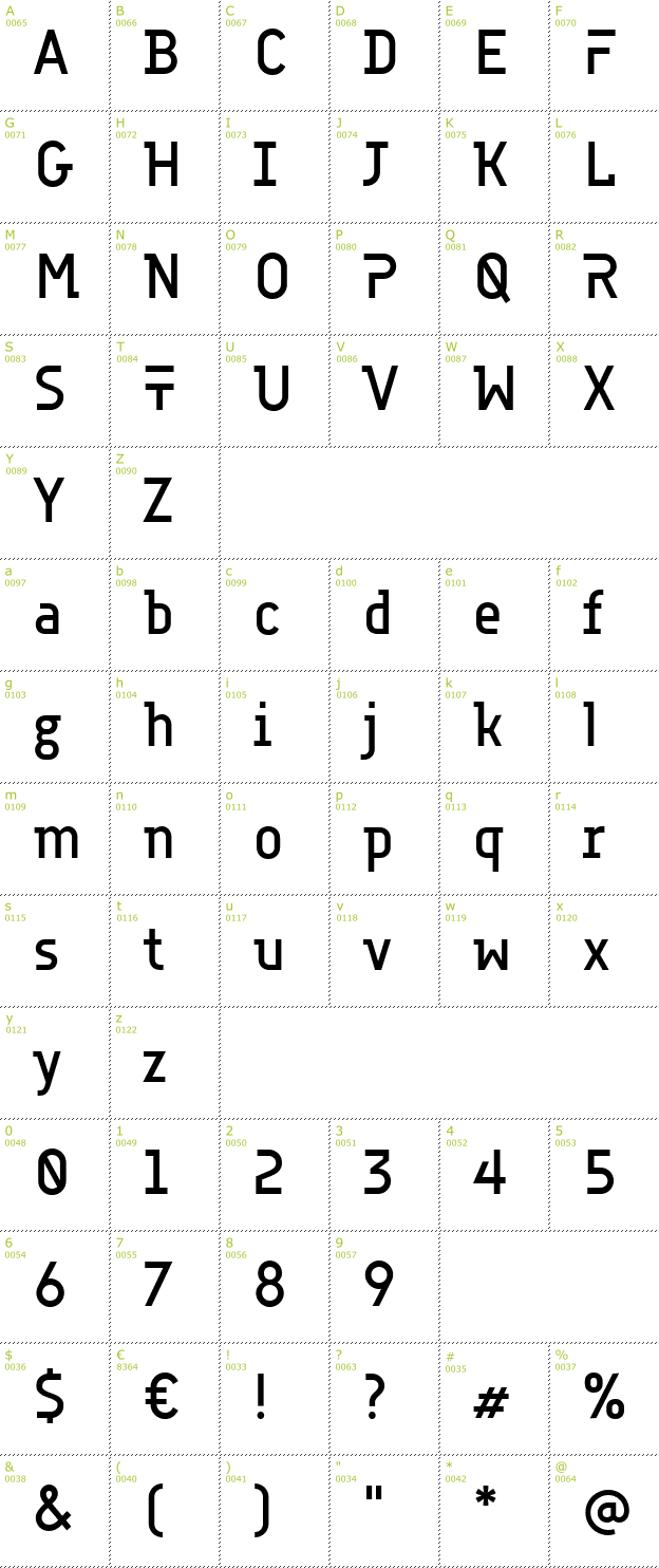 Character Mini-Map: Accuratist font