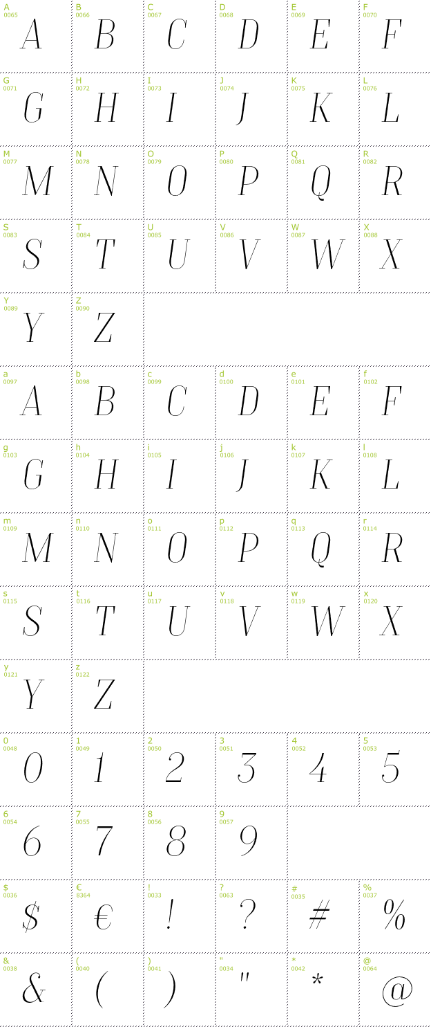 Character Mini-Map: TT Moons font