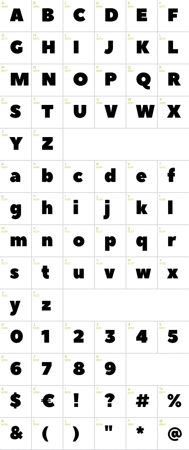 Character Mini-Map: Peace Sans font