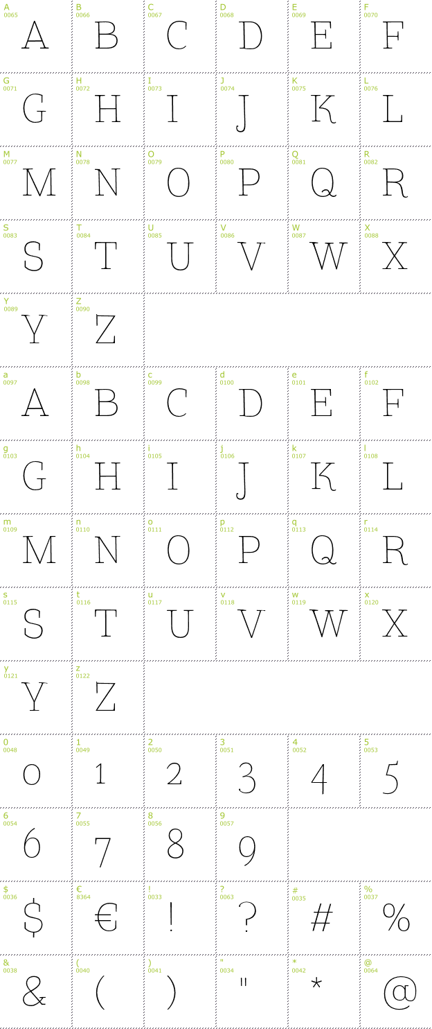 Character Mini-Map: TT Coats font