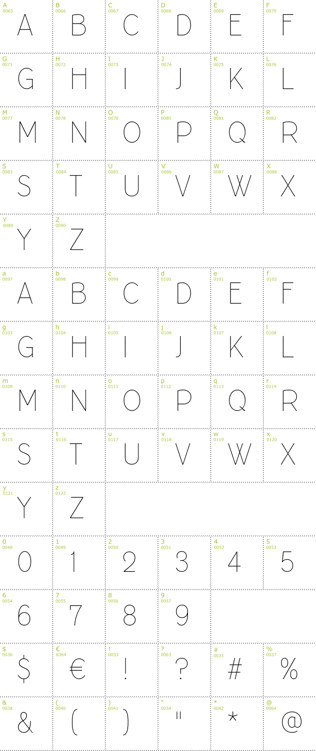 Character Mini-Map: TT Corals font