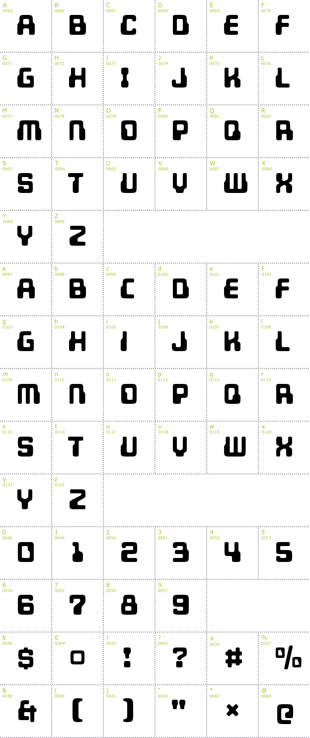 Character Mini-Map: Unicephalon font
