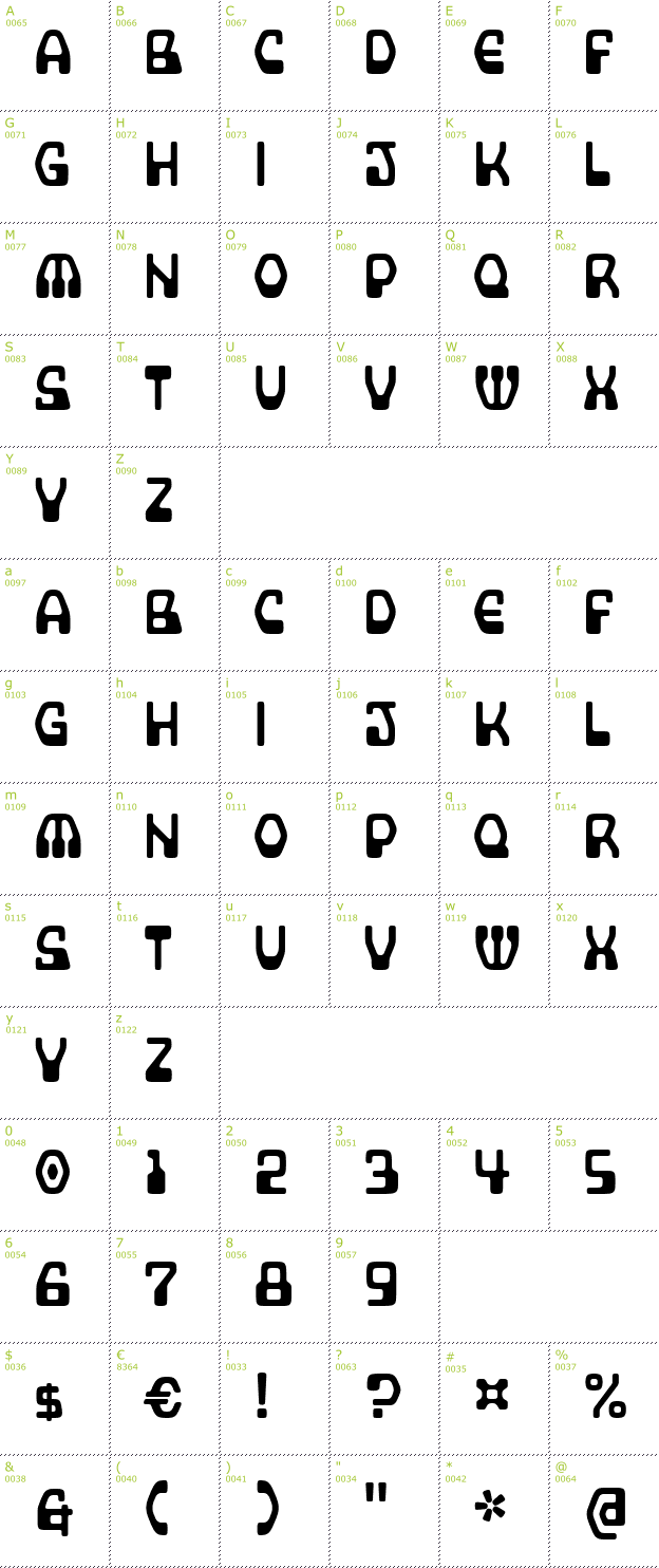 Character Mini-Map: Supercomputer font