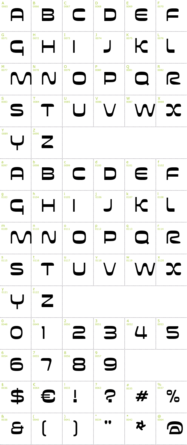 Character Mini-Map: Futurespore font