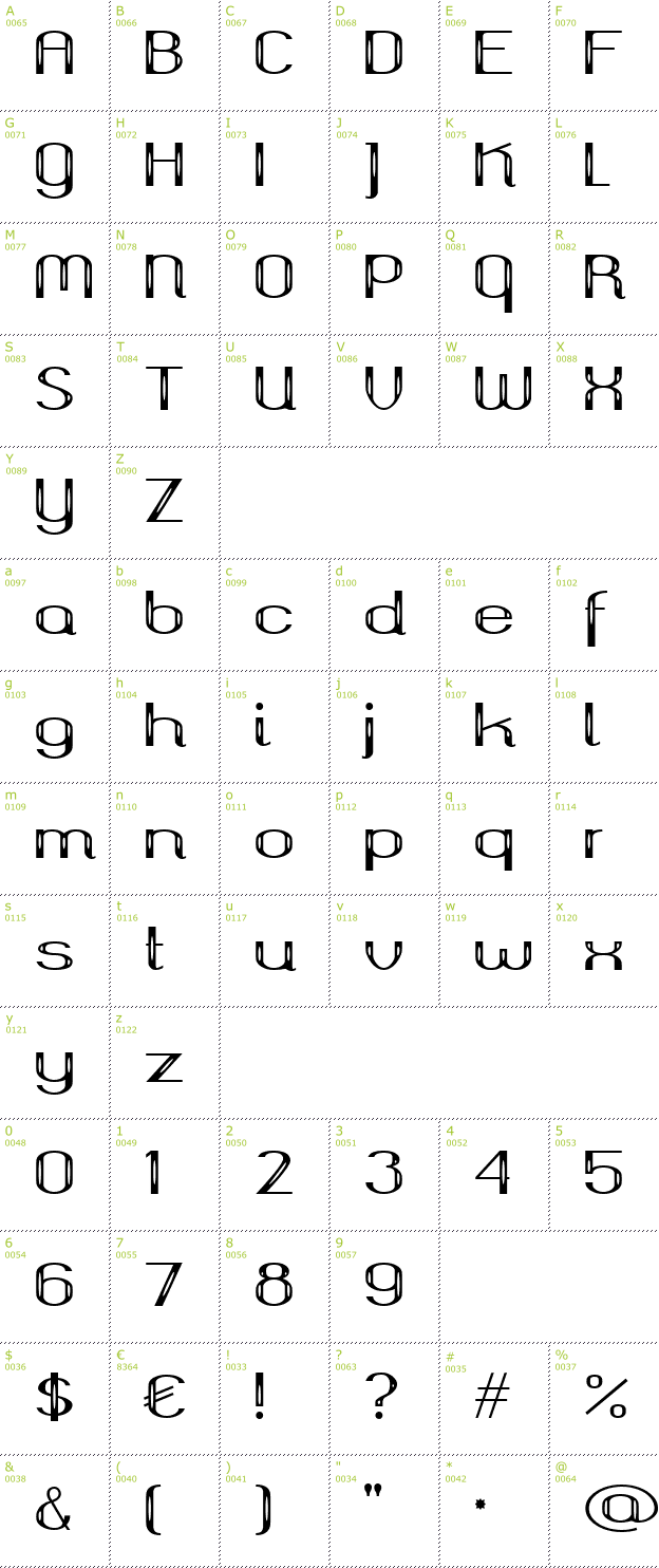 Character Mini-Map: Okolaks Metalik font