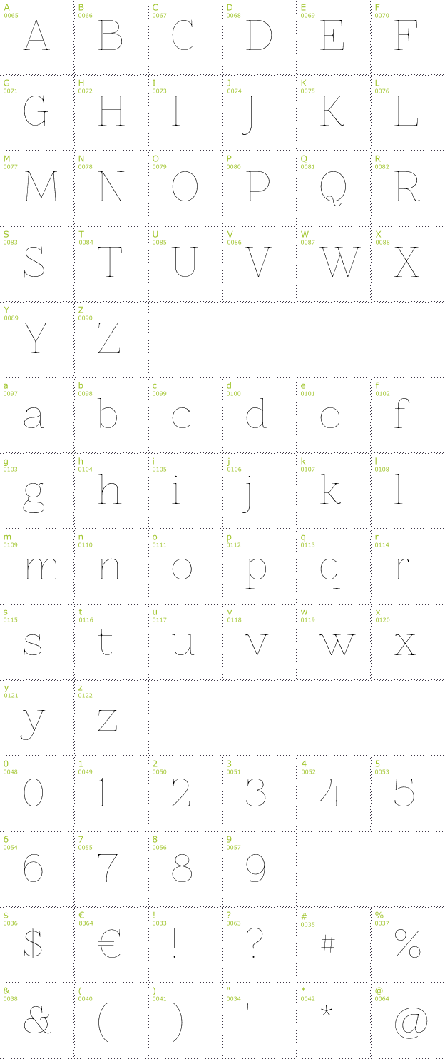Character Mini-Map: Znikomit font