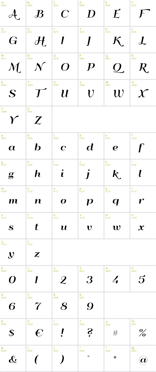 Character Mini-Map: Qumpellka No12 font