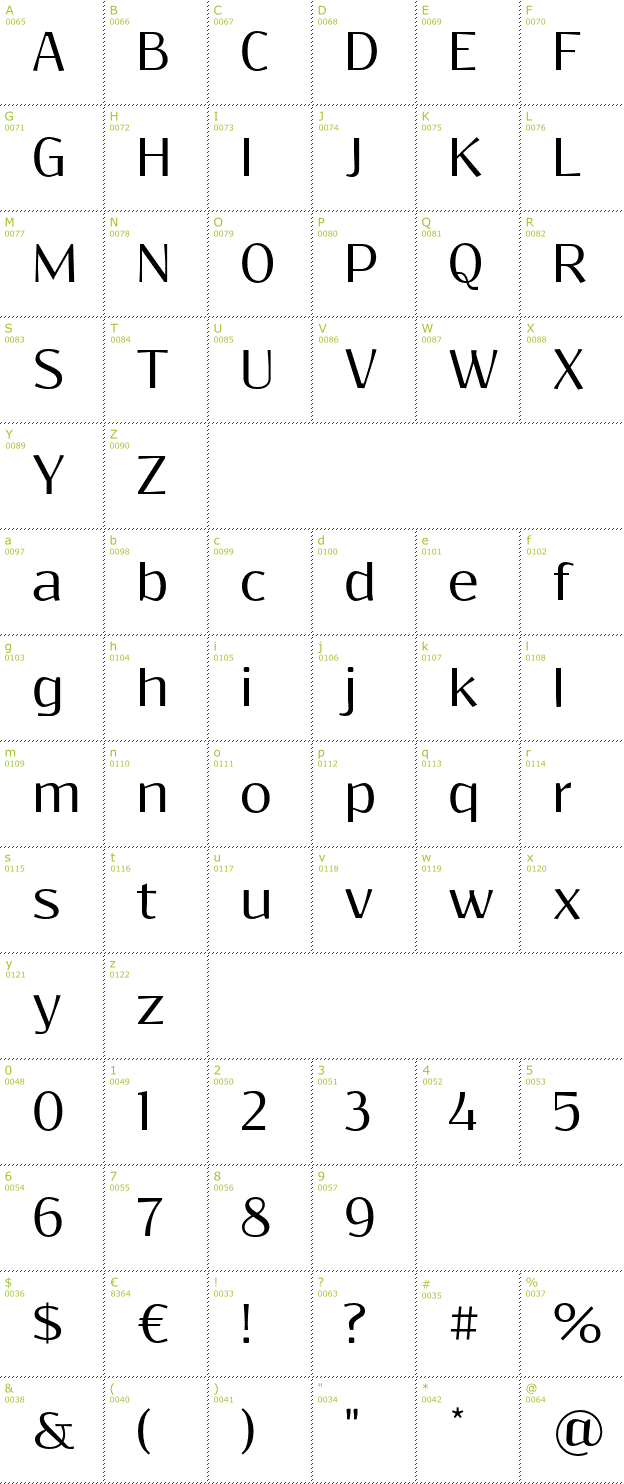 Character Mini-Map: Resagokr font
