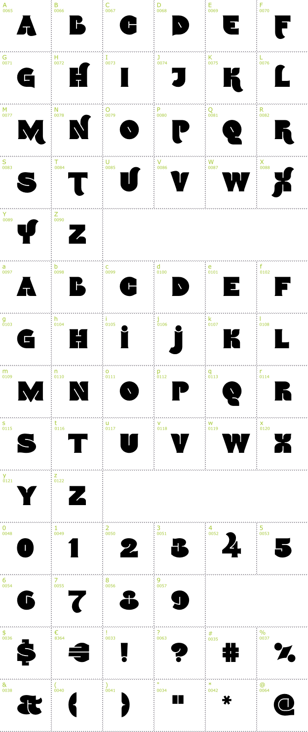 Character Mini-Map: Namskin font