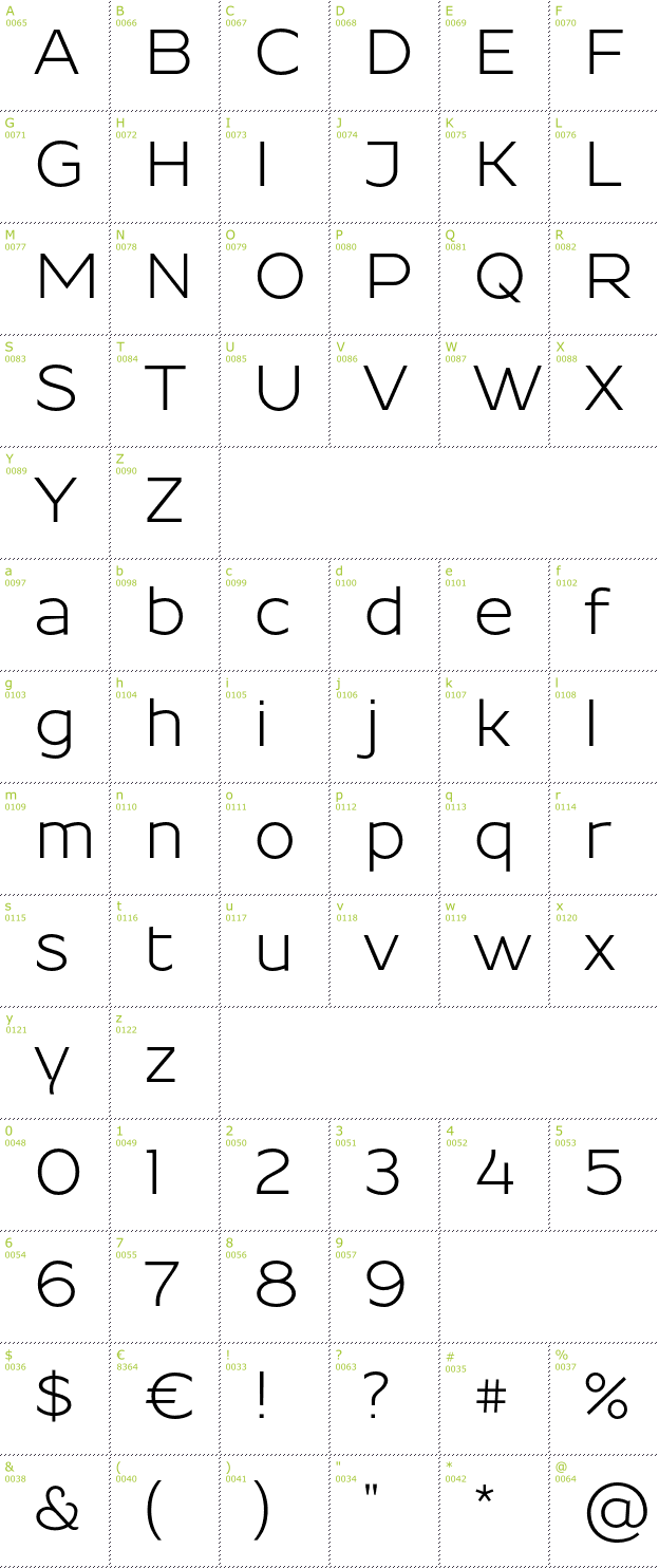 Character Mini-Map: Resamitz font