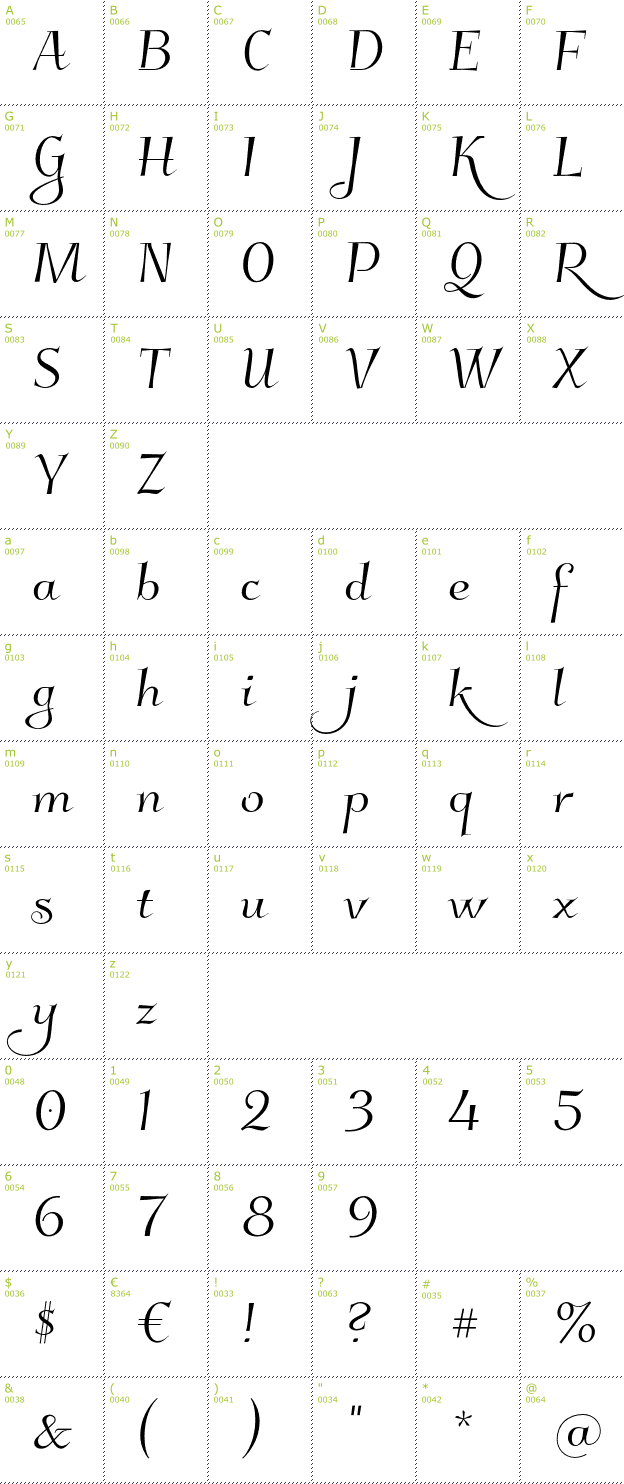 Character Mini-Map: Kleymissky font
